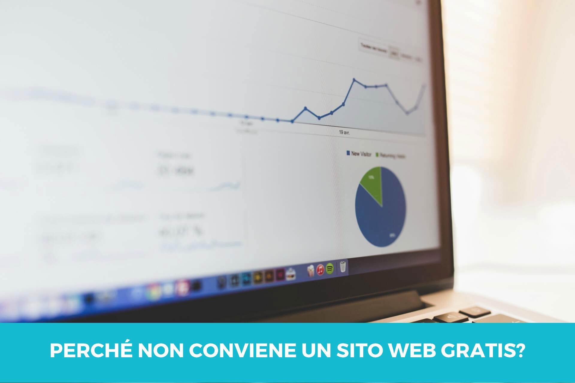 perchè-non-conviene-un-sito-web-gratis-lv-design-realizzazione-siti-web-bologna